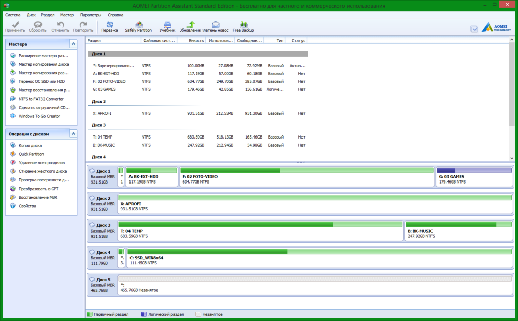 AOMEI Partition Assistant Standard Edition 6.0