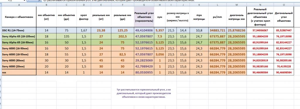 2014-10-16 21-37-39 Microsoft Excel - Расчет угла объектива на основе фокусного расстояния.xlsx