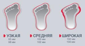 Размеры колодок